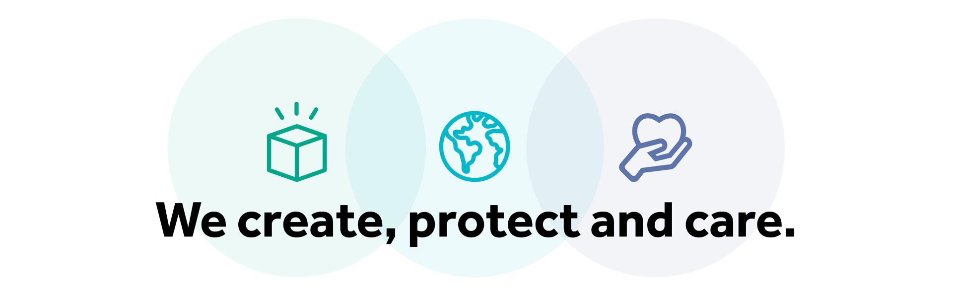 Purpose - Create, Protect and Care