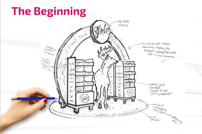 The Beginning of POS Design