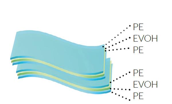 Extend Bag - EE - TEST2