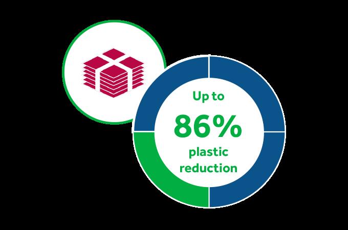 Plastic reduction